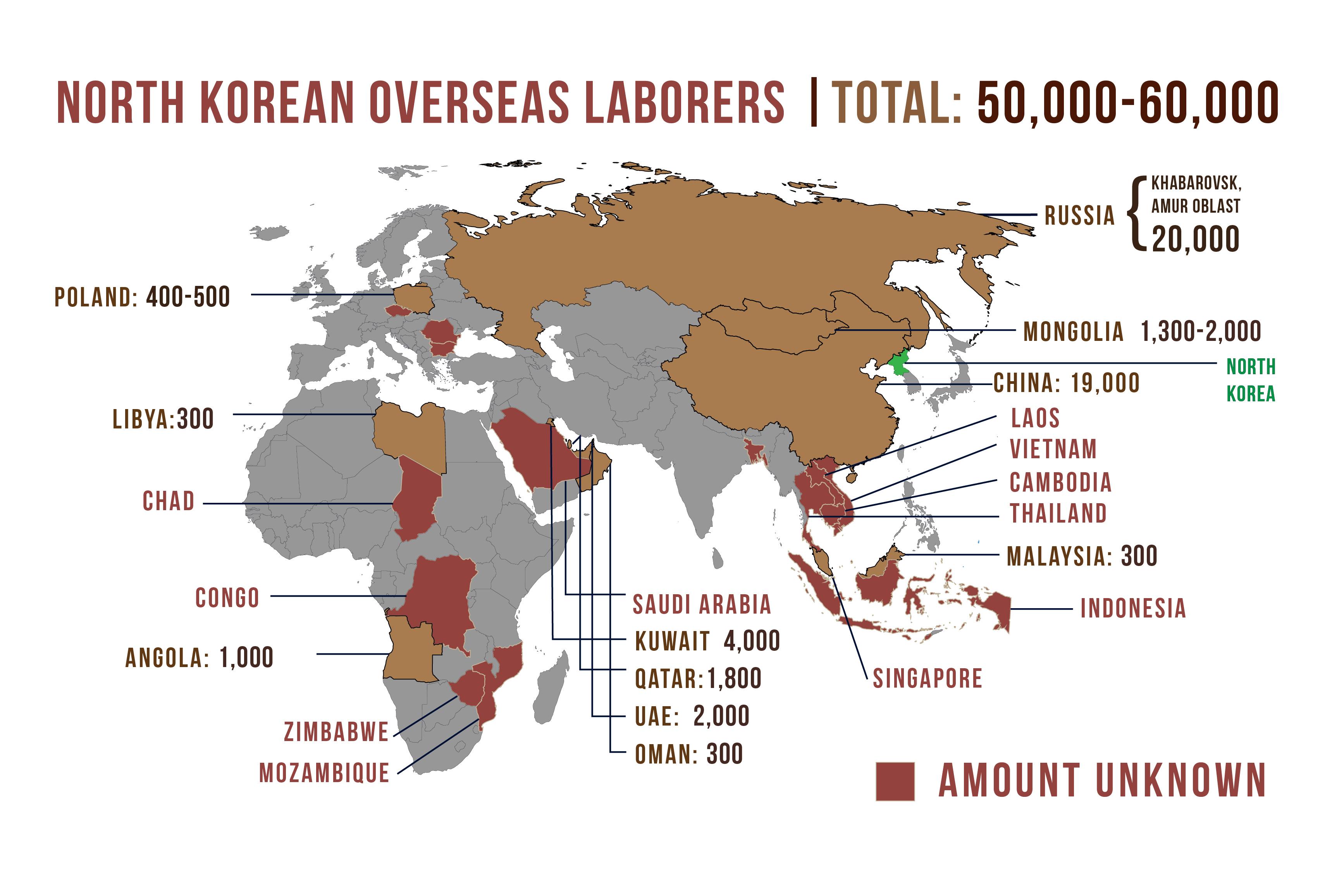 RFA launches investigative series on North Korean labor overseas - BBG