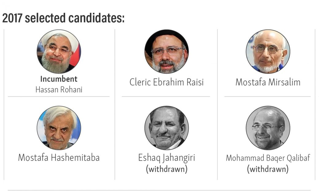 photos of 6 Muslim men who are presidential candidates in the Iranian presidency in 2016
