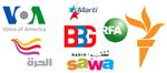 The BBG: One Organization, Many Brands